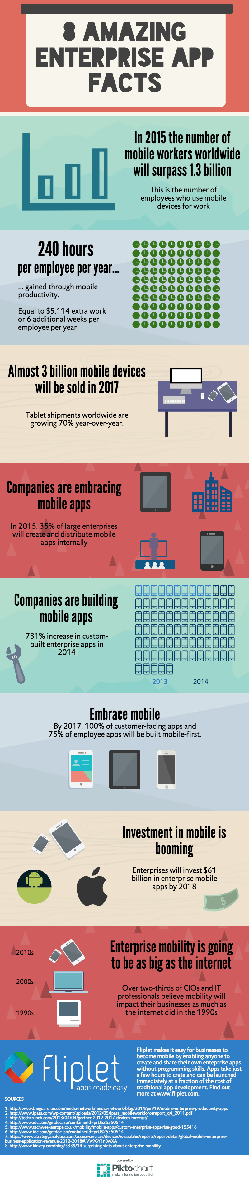 enterprise mobility trends
